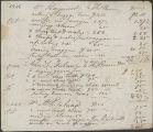 Thomas Bruce bill to Joseph L. Heywood